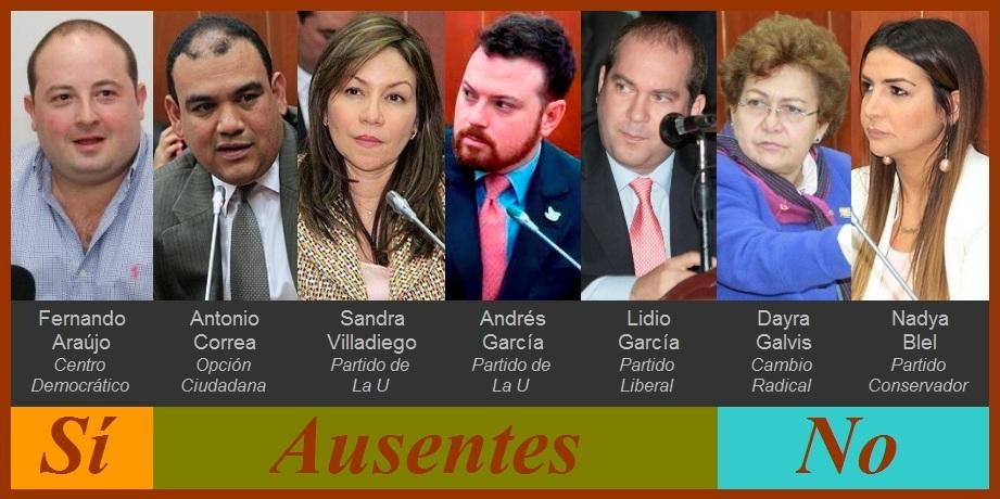 Así votaron los senadores bolivarenses referendo sobre adopción de menores
