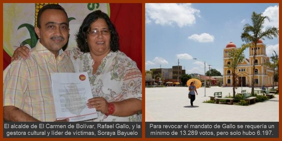 En El Carmen de Bolívar también ganó la abstención: solo votaron 5.549 por la revocatoria