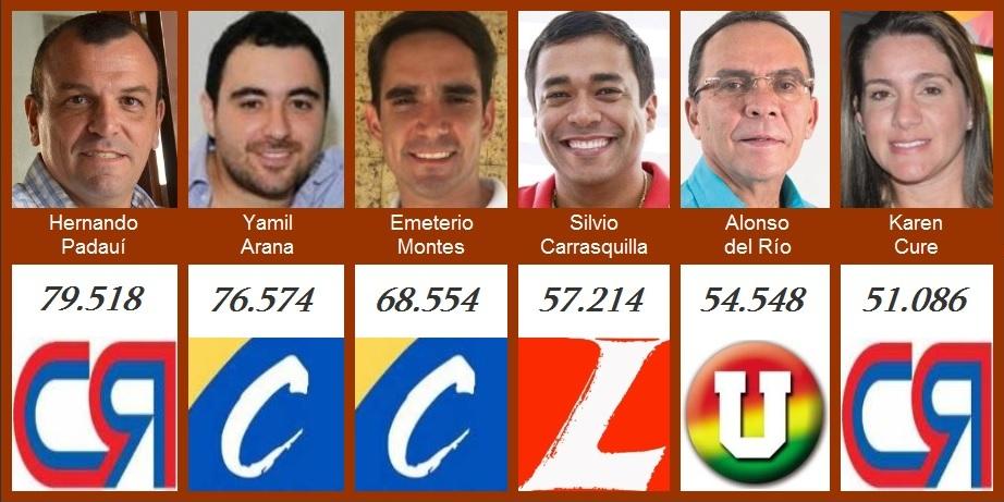Estos son los miembros de la bancada bolivarense en la Cámara de Representantes