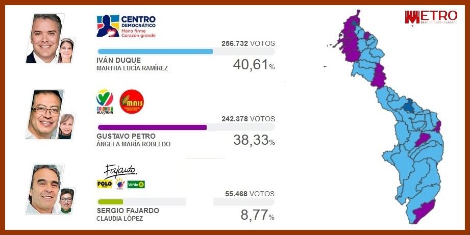 Para el análisis, estos son los resultados de la elección presidencial en Cartagena y Bolívar