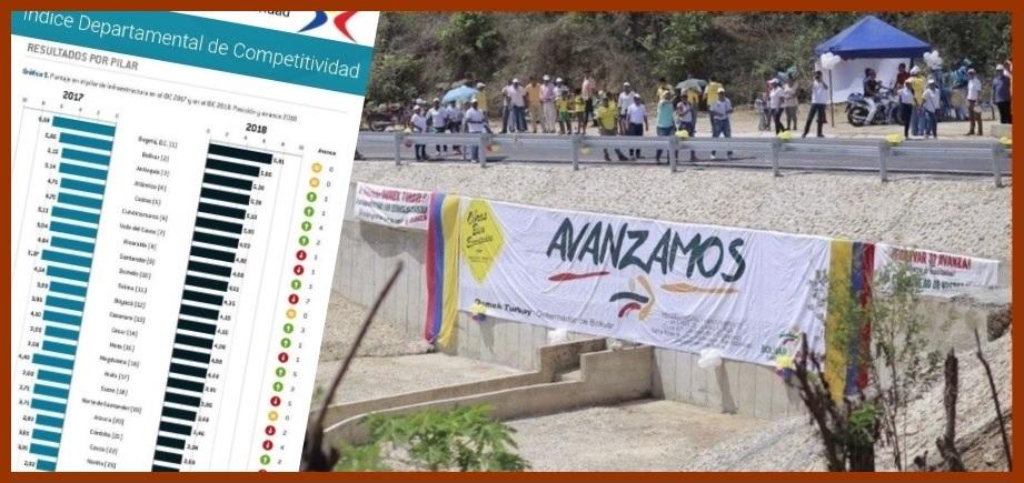 Bolívar, segundo en materia de infraestructura según el Consejo Privado de Competitividad
