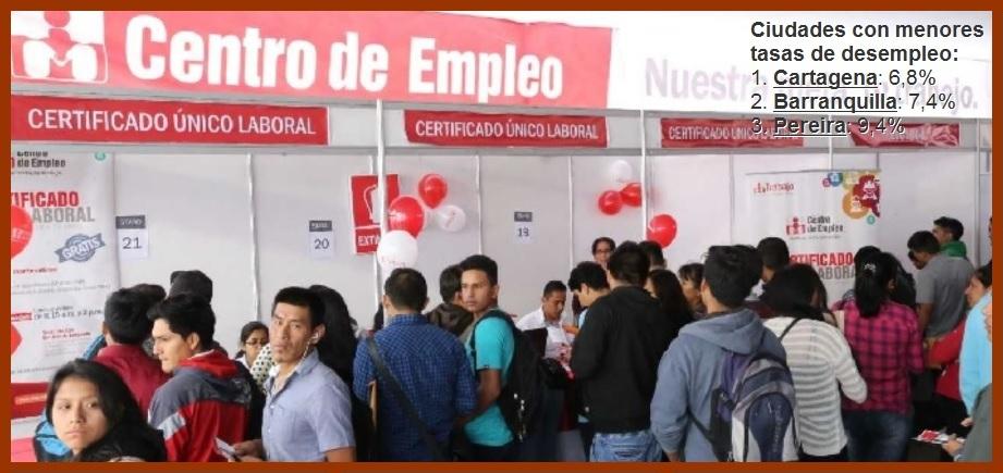 Cartagena, la ciudad con menor tasa de desempleo en el primer trimestre de 2019
