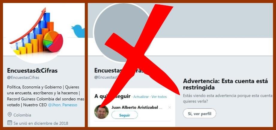 Por «actividad inusual» en sondeo de opinión bloquean de Twitter a 'Encuestas y Cifras'