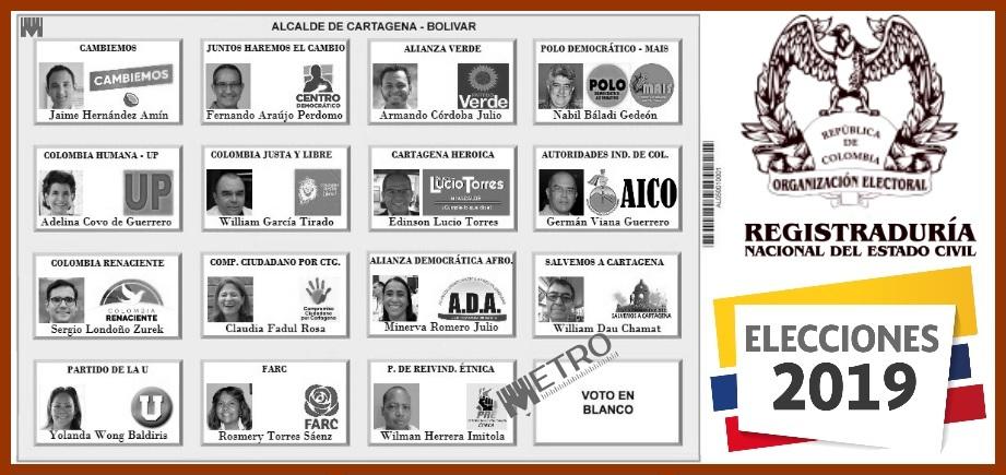 Tras sortearse el orden de los candidatos, así será el tarjetón de la Alcaldía de Cartagena