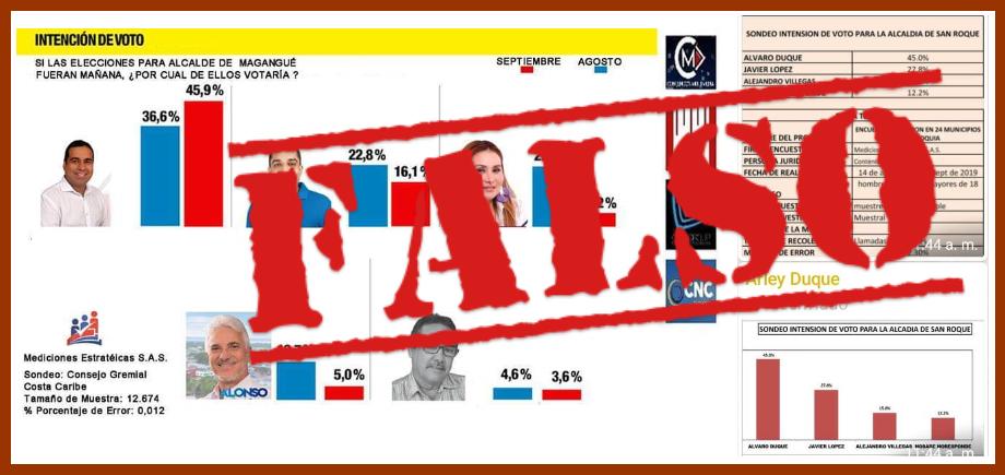 Con falsas encuestas de ME, seguidores de unos candidatos pretenden sumar adeptos