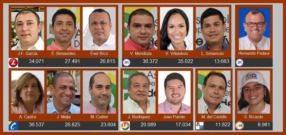 Aunque aún falta por atender una reclamación en Achí, estos serían los diputados de Bolívar