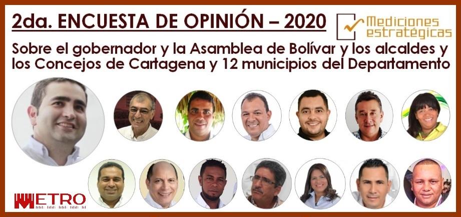 Tras 40 días de gobierno, así está la imagen de las autoridades de Cartagena y Bolívar