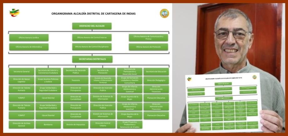 Desde el 11 de febrero, ya los decretos de nombramientos del Distrito están en la web