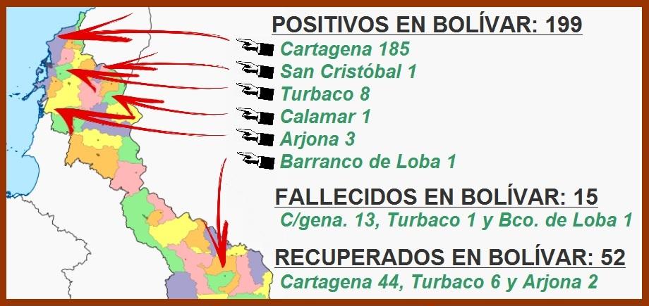 En Cartagena: de 185 contagiados por el Covid-19, 13 han muerto y 44 se han recuperado
