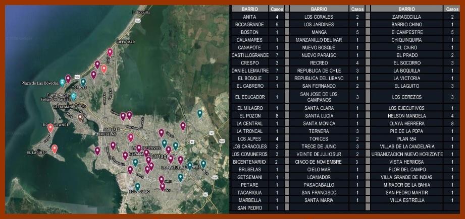 Estos son los barrios de Cartagena con casos de Covid-19