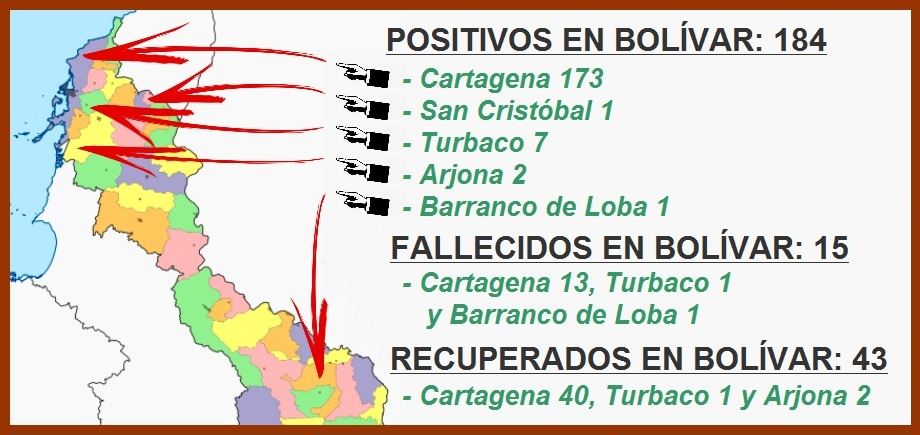 Cartagena, con 173 contagiados, de los cuales 13 han fallecido y 40 se han recuperado