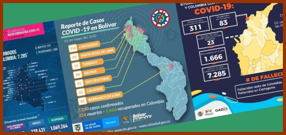 En Cartagena la curva no se aplana, se alarga…