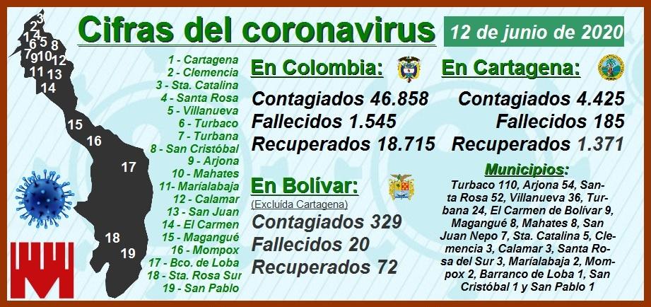 Las cifras por las cuales el viceministro de Salud advierte que «Cartagena sigue crítica»