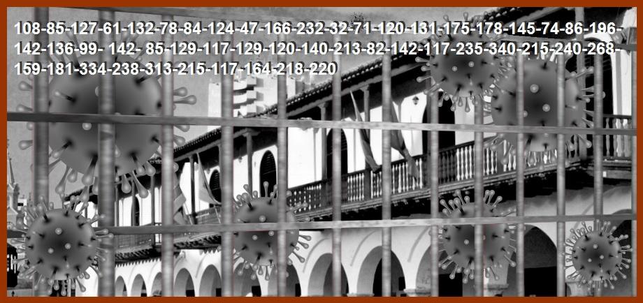 Para las estadísticas: contagios, decesos y recuperados en Cartagena desde el 1 de junio