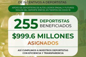 146 deportistas beneficiados con nuevos estímulos del IDER por $542 millones