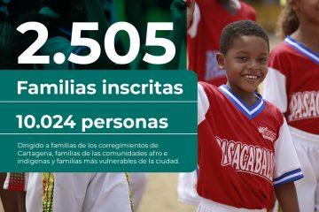 Más de 19 mil personas recibieron formación deportiva en Cartagena durante el 2020
