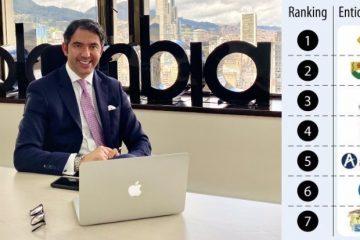 «Bolívar, 1a. en el Caribe entre los entes con mayor pluralidad en contratación»: CCE