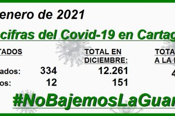 Las cifras del Covid-19 con las que arranca el Año Nuevo en Cartagena