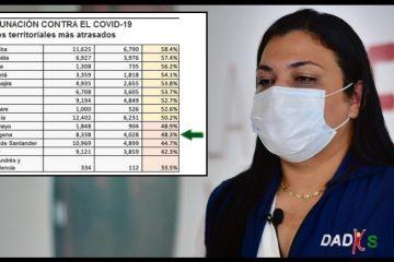 Directora del Dadis 'aclara' el porqué del pobre avance de la vacunación en Cartagena