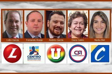 ¿Cómo ha sido la gestión de los congresistas bolivarenses durante la legislatura que termina? – II